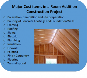 room addition cost estimate
