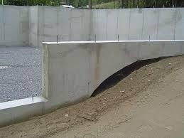 Insulating foundation walls