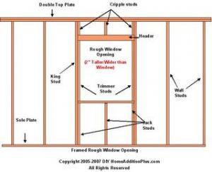 Framing an attic window