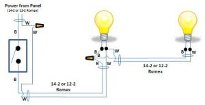 Wiring Two Lights To One Switch Diagram on wiring 2 lights to 2 switches, 2 lights one switch diagram, wiring three lights to one switch diagram, light two switches one light diagram, two lights two switches diagram, two-way light switch diagram,